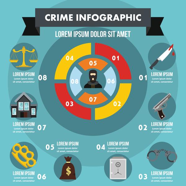 infographic crime