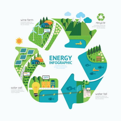 infographic energy business