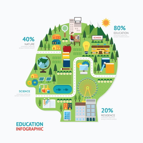 infographic education business