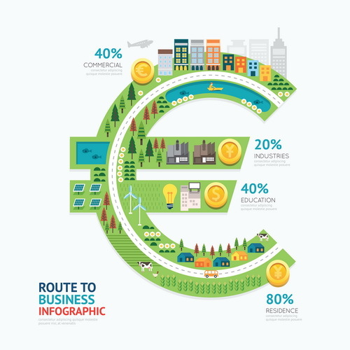 route infographic business