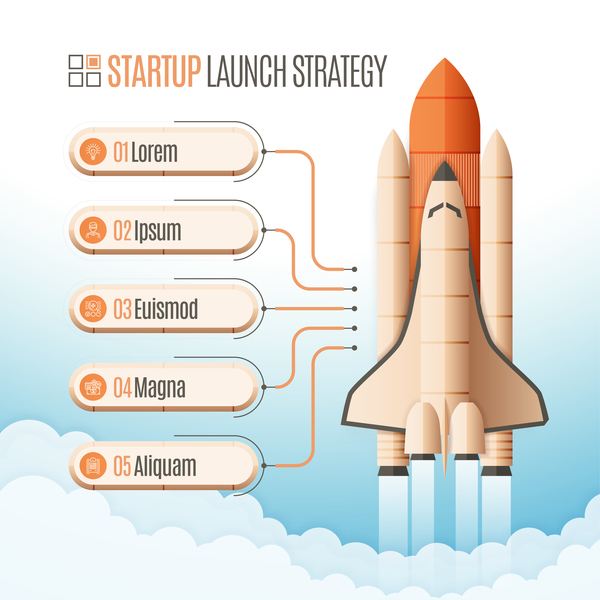 strategy startup launch infographic