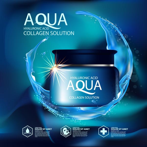Publicité poster cosmétiques aqua