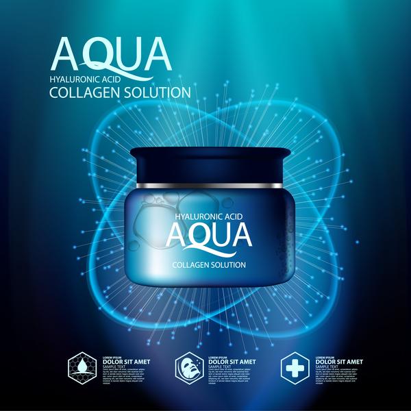 reklam kosmetiska aqua affisch