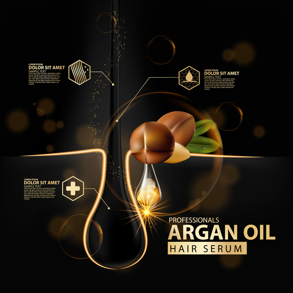 serum olja hår argan affisch