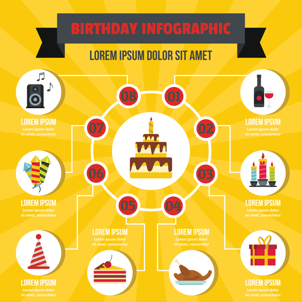 infographie Anniversaire