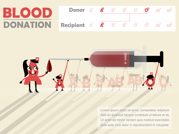 infographic donation blood