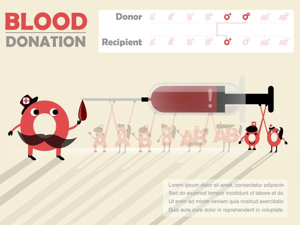 、血、寄付、インフォ グラフィック