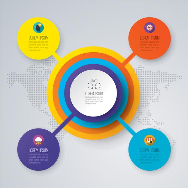 infografica cerchio