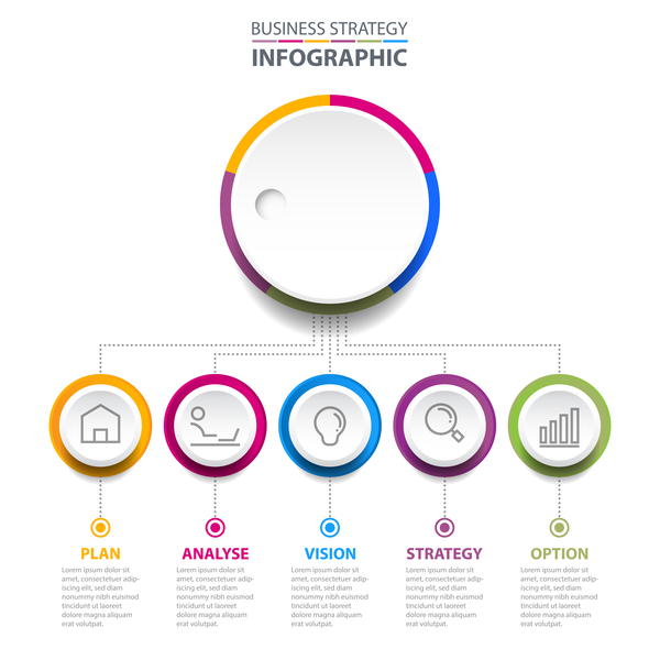 strategia infografica business