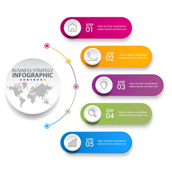 strategi infographic business