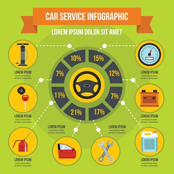 voiture service infographie