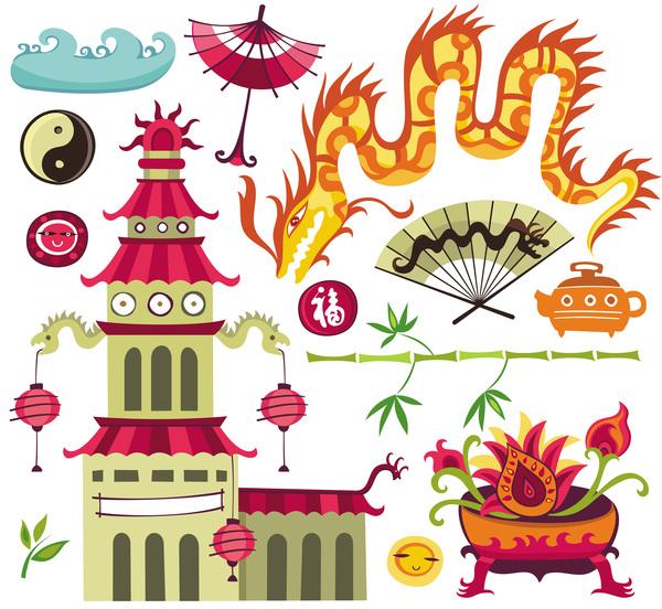 traditioner sevärdheter resa Kultur Kina