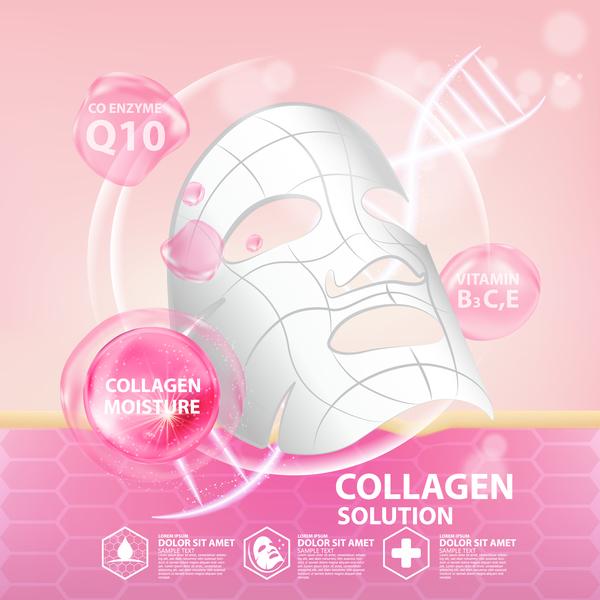 reklam masque Kollagen fukt affisch