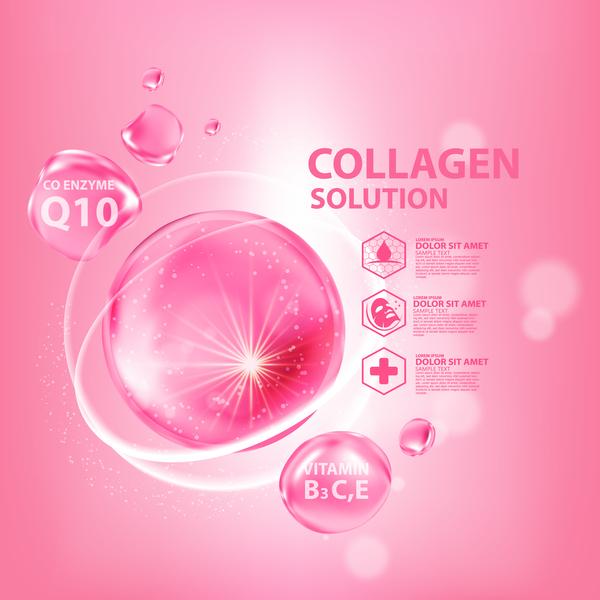 Werbung poste Lösung Kosmetik Kollagen
