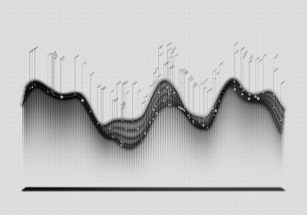 grafici di curva dati