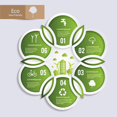 rond infographie eco