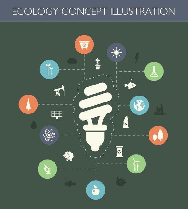 、コンセプトは、エコロジー、インフォ グラフィック
