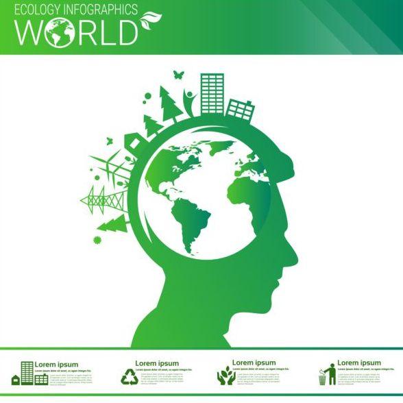 world infographics ecology