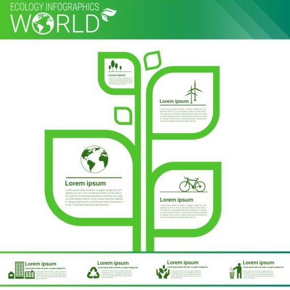 världen infographics ekologi