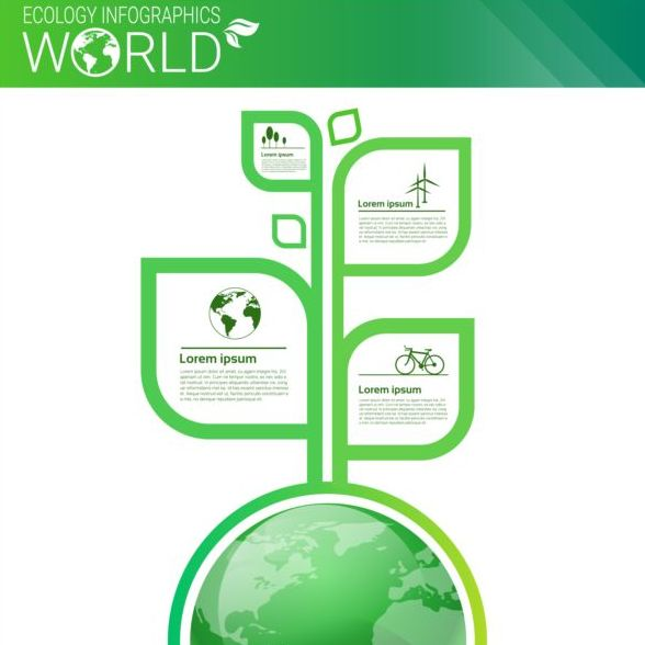 mondo infografica ecologia