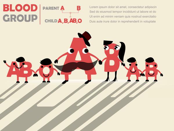 infographie groupe du sang drôle