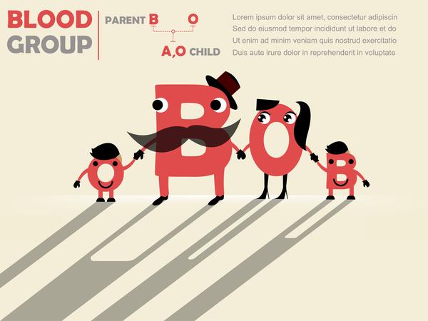 infografica gruppo divertente di sangue