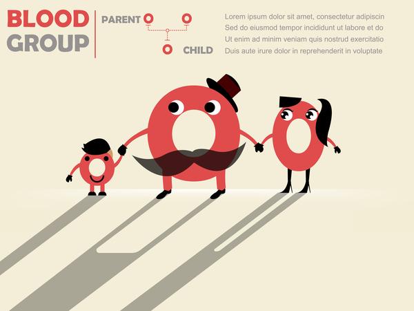 グループ おかしい インフォ グラフィック 、血