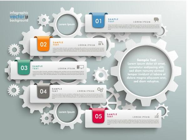 Verksamhet Redskap Moderna infographic
