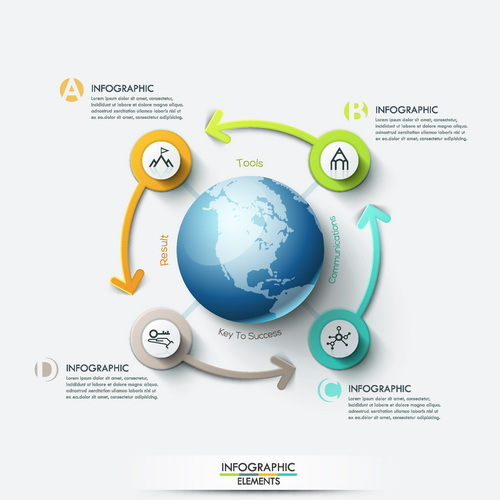 infographie globe