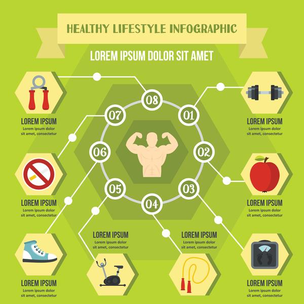 livsstilar infographic felfri