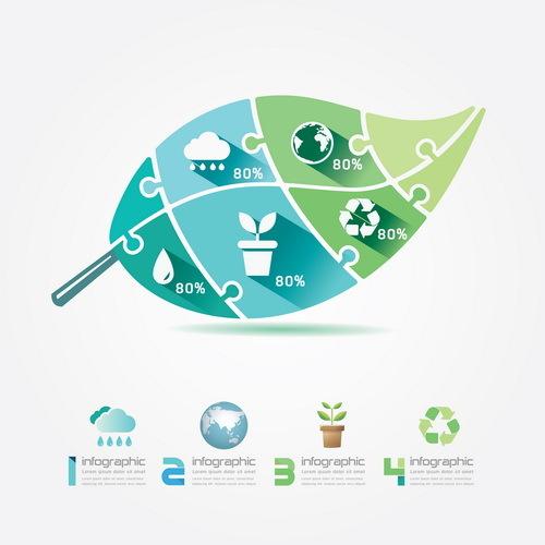 Verksamhet infographic eco blad