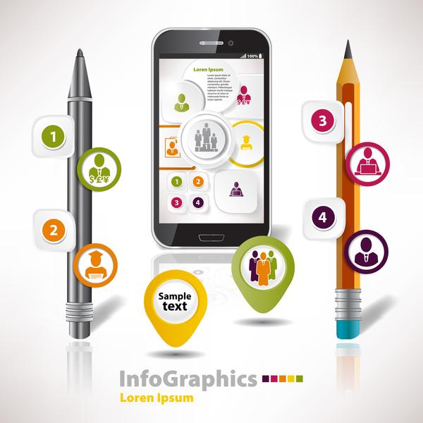 vit Telefon penna infographic
