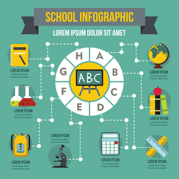 scuola infografica