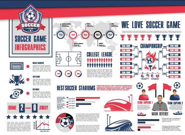 infographic Fotboll