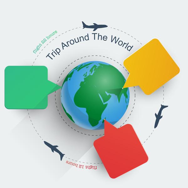 voyage monde autour de