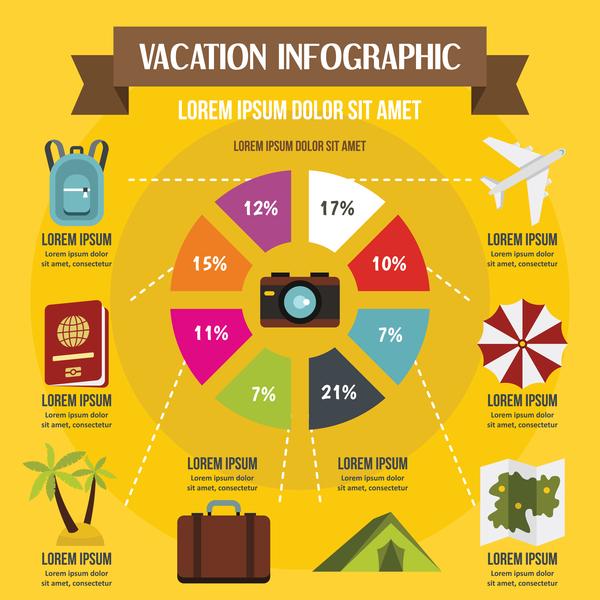 semester infographic