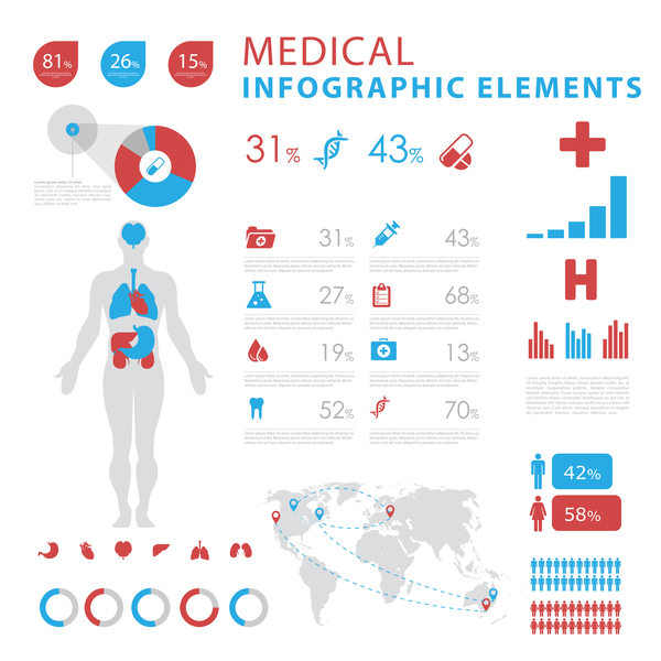 medical infgraphic