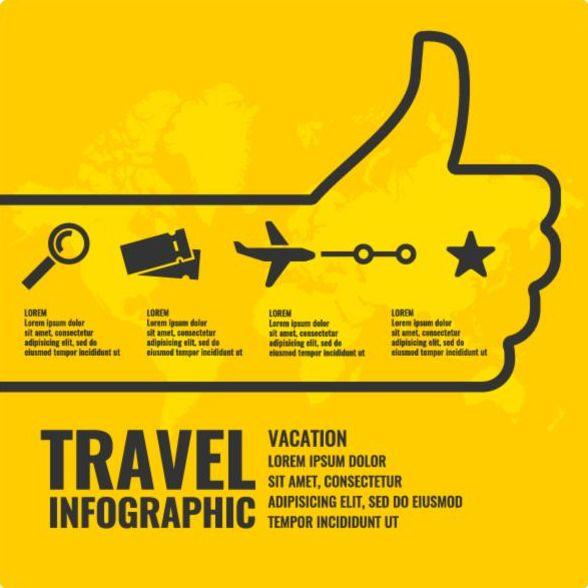 voyage jaune infographie