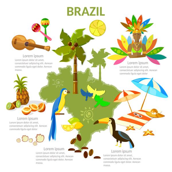 Reisen Kultur brasil