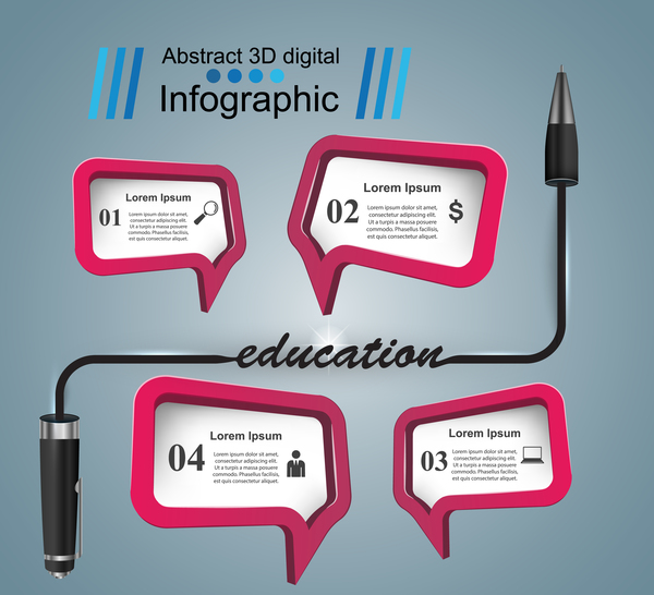 infographie education bubl ampoule