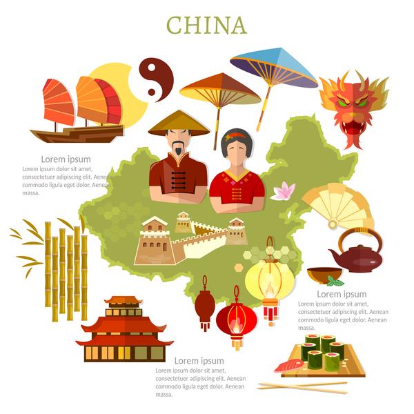 voyages culture Chine