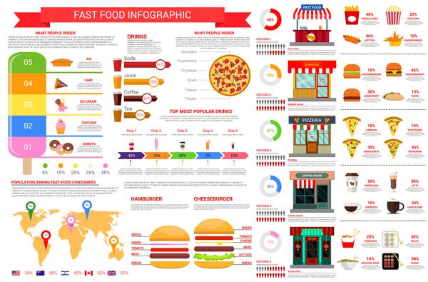 、高速、食品、インフォ グラフィック