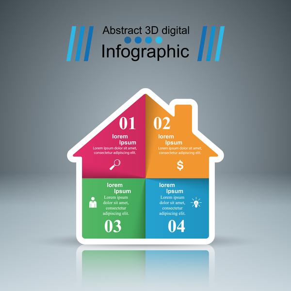 Infografik Haus