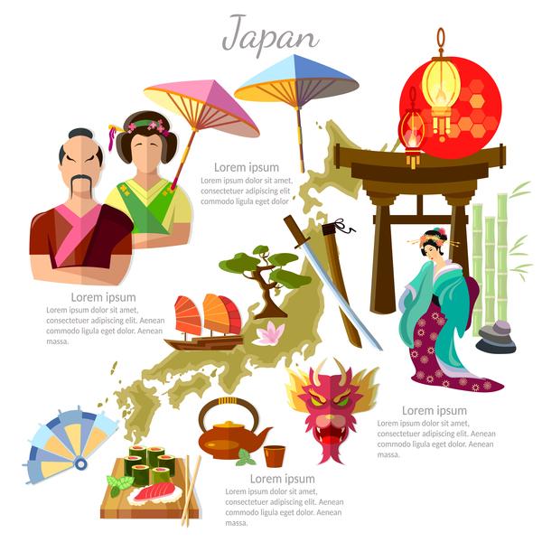 voyage la culture Japon