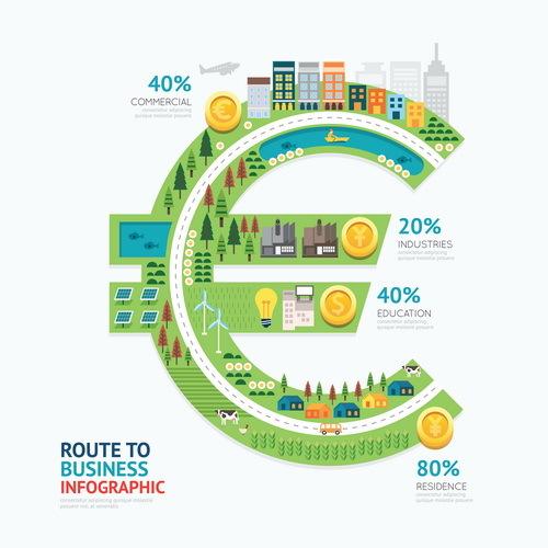 Verksamhet rutt infographic