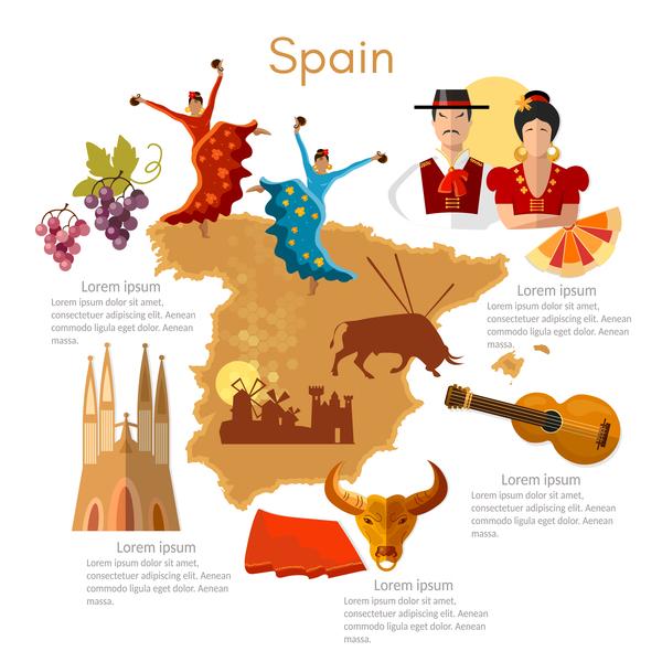 Spanien Reisen Kultur